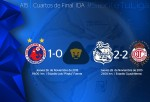 Resultados Cuartos de Final Liga MX